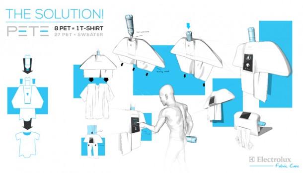 A jövő designerei már a spájzban vannak?