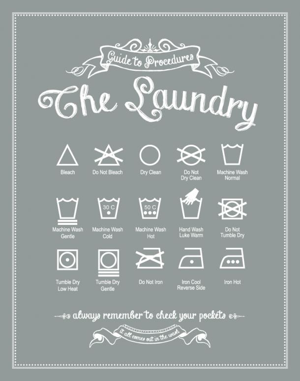 A mosás-szárítás szimbólumrendszere